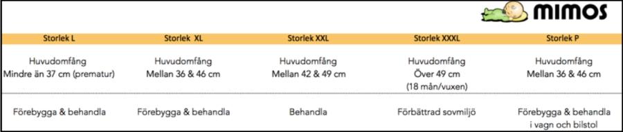 storlekar-long-sv-3